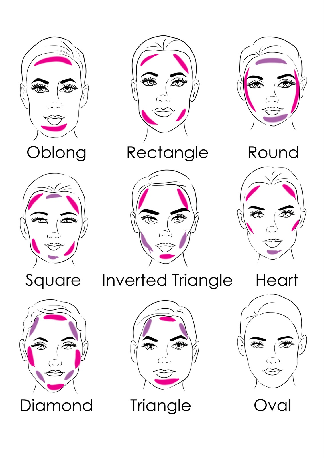 Contouring for tandark skin lost in chic face chart nvjuhfo Choice Image
