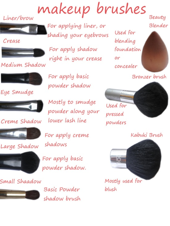 Makeup-Brushes. Products that are great for contouring/highlighting dark skin ...