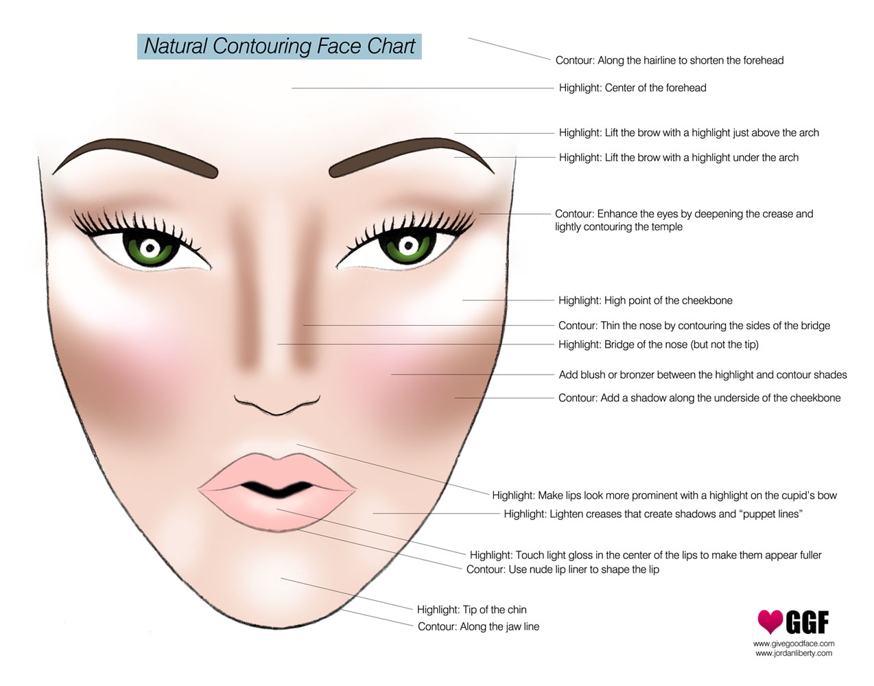 Contouring for tandark skin lost in chic makeupcontouringchart nvjuhfo Gallery