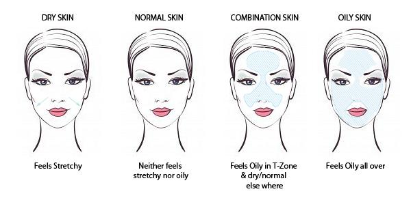 skin_type_check
